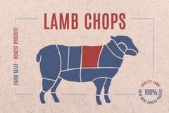 Label pour la viande avec des côtelettes d'agneau des textes Images stock