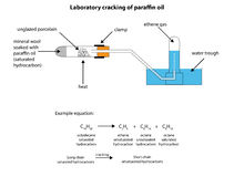 Labelled diagram for laboratory cracking of paraffin oil  Royalty Free Stock Images