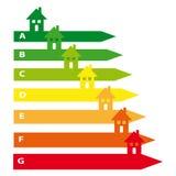 Labels d'énergie avec l'icône à la maison d'isolement sur le fond blanc Images libres de droits