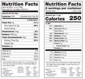 Labels de faits de nutrition Images stock