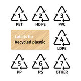 Labels for recycling plastic types Stock Photo