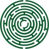 Laberinto del círculo ilustración del vector