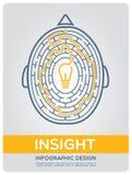 Labirinto del cervello Il percorso a comprensione Immagini Stock
