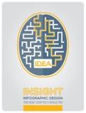 Labirinto del cervello Il percorso a comprensione Fotografia Stock