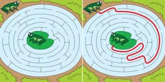 Labirinto fácil das rãs ilustração royalty free