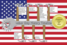Labor Day History Time Line Royalty Free Stock Photography
