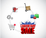 Labor day sale cycle sign illustration Royalty Free Stock Photo