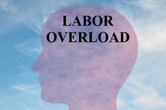 LABOR OVERLOAD concept. Render illustration of LABOR OVERLOAD title on head silhouette, with cloudy sky as a background Stock Photo