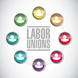 Labor unions diversity illustration Royalty Free Stock Image
