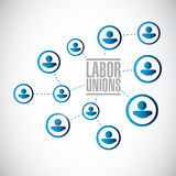 Labor unions network diagram Royalty Free Stock Photos