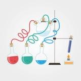 Laboratorio de química Imagen de archivo libre de regalías