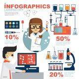 Laboratorio gráfico No2 de la información Imagenes de archivo