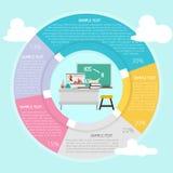 Laboratorio Infographic libre illustration
