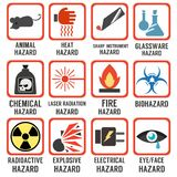 Laboratory science hazards concept poster. High quality graphic poster. You can use this picture for all your needs such as web pages, posters, presentations and Vector Illustration