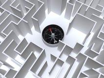 Labyrint en kompas Stock Afbeelding