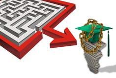 Labyrint en kosten van onderwijs Royalty-vrije Stock Foto's