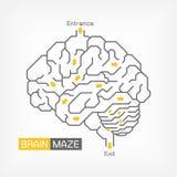 Labyrinthe de cerveau Concept créateur d'idée Contour de cervelet et de tronc cérébral de cerveau Conception plate illustration stock