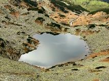 Lac bleu Photo libre de droits