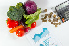 Lack of money on vegetables, social advertising Stock Photo