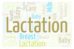 Lactation horizontal word cloud. Wordcloud made with text only vector illustration