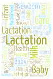 Lactation vertiacl word cloud. Wordcloud made with text only vector illustration