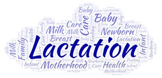 Lactation word cloud. Wordcloud made with text only stock illustration