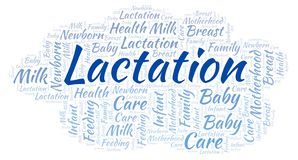 Lactation word cloud. Wordcloud made with text only royalty free illustration