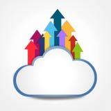 Ladda upp för Digital moln Fotografering för Bildbyråer