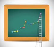Ladder to business profits illustration design. Over a white background Royalty Free Stock Images