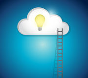 Ladder to great ideas concept illustration Royalty Free Stock Photos