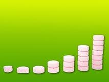 Ladder van farmaceutische drugs royalty-vrije stock fotografie