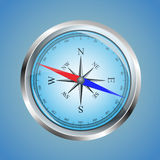 dark compass Stock Photography