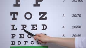 Lady ophthalmologist checking eyesight, showing letters on chart, focused vision. Stock footage stock video