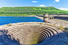Ladybower Reservoir Royalty Free Stock Image