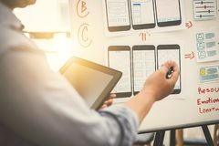 Lag av appen för erfarenhet för utveckling för uxui den märkes- mobila arkivbilder