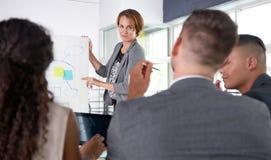 Lag av lyckat affärsfolk som har ett möte i utövande solbelyst kontor Royaltyfria Bilder