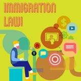 Lag för invandring för ordhandstiltext Affärsidé för nationell reglemente för invandrareutvisningregler royaltyfri illustrationer
