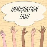 Lag för invandring för ordhandstiltext Affärsidé för nationell reglemente för invandrareutvisningregler stock illustrationer