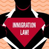 Lag för invandring för ordhandstiltext Affärsidé för nationell reglemente för invandrareutvisningregler vektor illustrationer