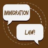 Lag för invandring för textteckenvisning Nationell reglemente för begreppsmässigt foto för invandrareutvisningregler stock illustrationer