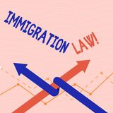 Lag för invandring för textteckenvisning Nationell reglemente för begreppsmässigt foto för invandrareutvisningregler vektor illustrationer