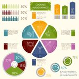 Laga mat infographic symboler Arkivbild