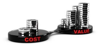 Lage Hoogwaardige Kosten, stock illustratie