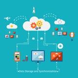 Lagerung und Synchronisierung Lizenzfreie Stockfotografie