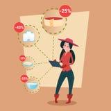 Laitages frais de lait d'achat en ligne de Woman Hold Tablet d'agriculteur Images libres de droits