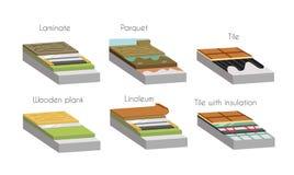 Laminat- och parketttegelplattan och träplankan ställde in stock illustrationer