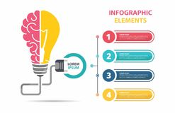 Creative Brain Presentation Template. Infographic brain creative ideas Presentation Template. File of illustrator vector Royalty Free Stock Image