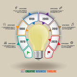 Lamp bulb Creative business timeline Stock Photos