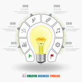 Lamp bulb Creative business timeline Royalty Free Stock Photo