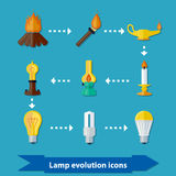 Lamp evolution flat Stock Photos